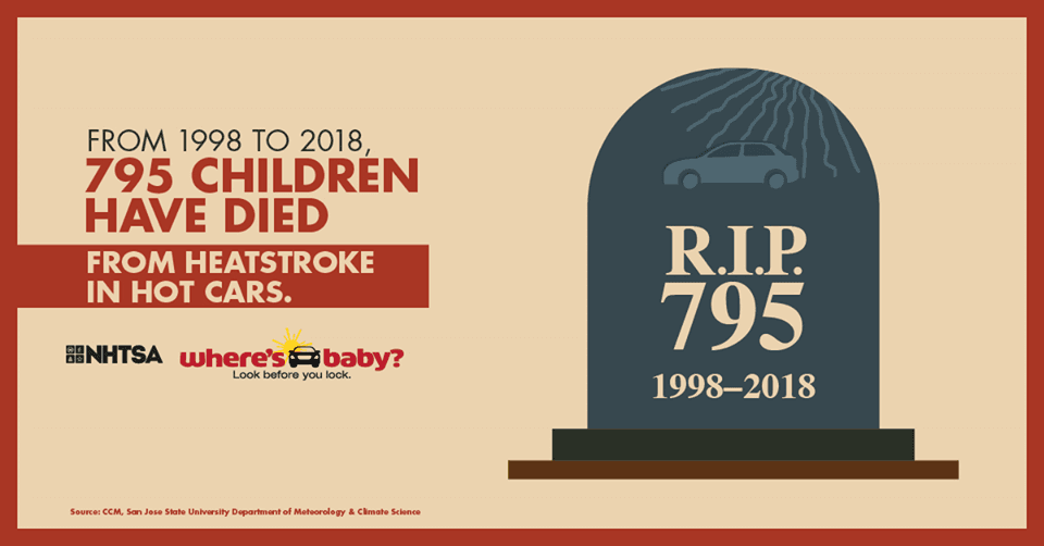 child left in hot cars_heatstroke 1998-2018